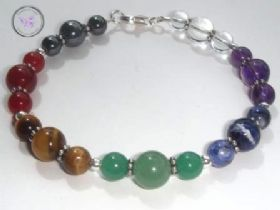 Chakra Bracelet with Sterling Silver